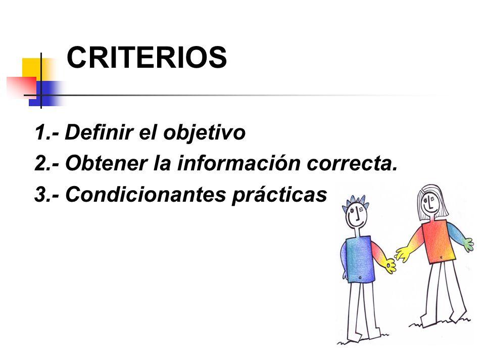 CRITERIOS 1.- Definir el objetivo 2.- Obtener la información correcta. 3.- Condicionantes prácticas