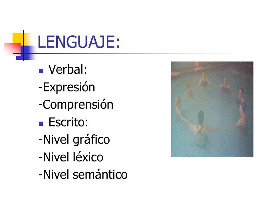 LENGUAJE: Verbal: -Expresión -Comprensión Escrito: -Nivel gráfico -Nivel léxico -Nivel semántico