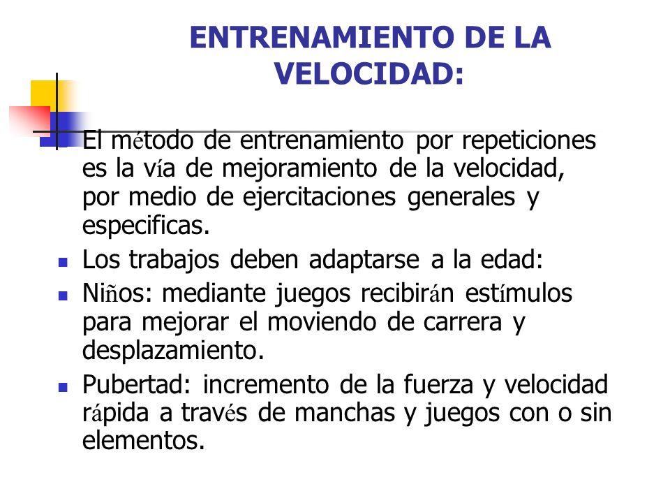 ENTRENAMIENTO DE LA VELOCIDAD: El m é todo de entrenamiento por repeticiones es la v í a de mejoramiento de la velocidad, por medio de ejercitaciones