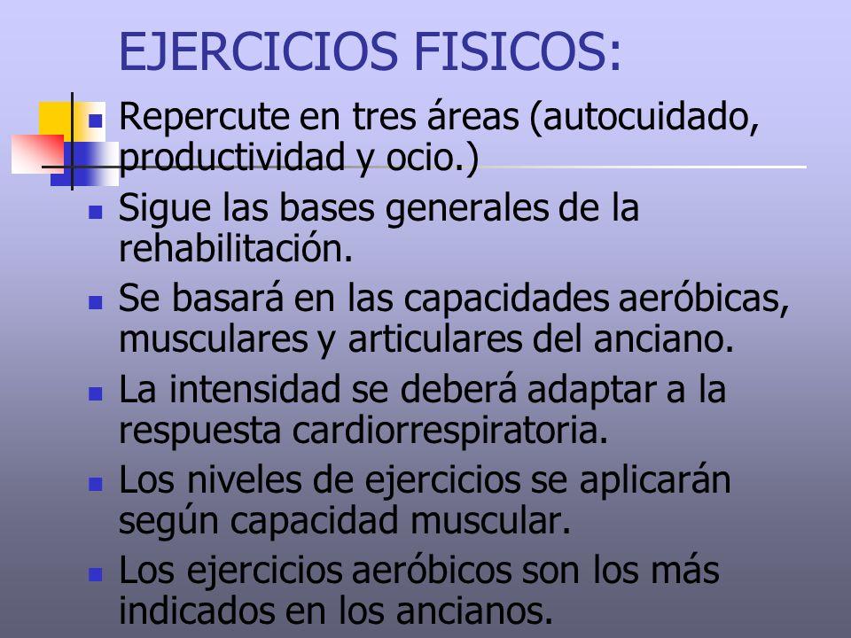 EJERCICIOS FISICOS: Repercute en tres áreas (autocuidado, productividad y ocio.) Sigue las bases generales de la rehabilitación. Se basará en las capa