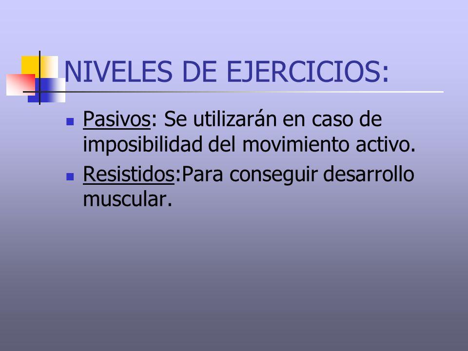 NIVELES DE EJERCICIOS: Pasivos: Se utilizarán en caso de imposibilidad del movimiento activo. Resistidos:Para conseguir desarrollo muscular.