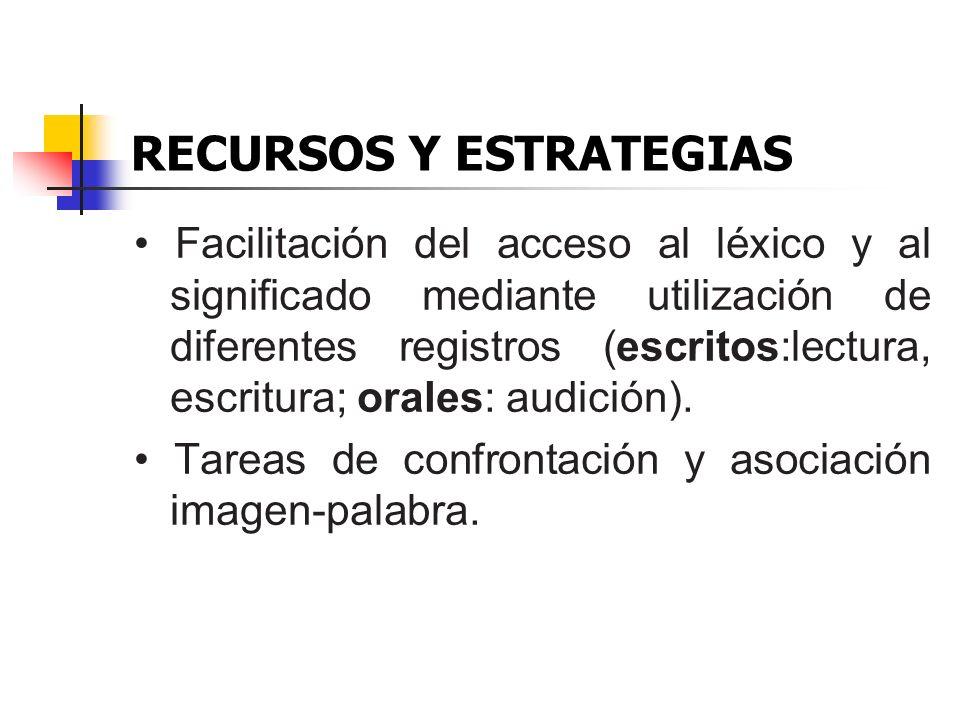 RECURSOS Y ESTRATEGIAS Facilitación del acceso al léxico y al significado mediante utilización de diferentes registros (escritos:lectura, escritura; o