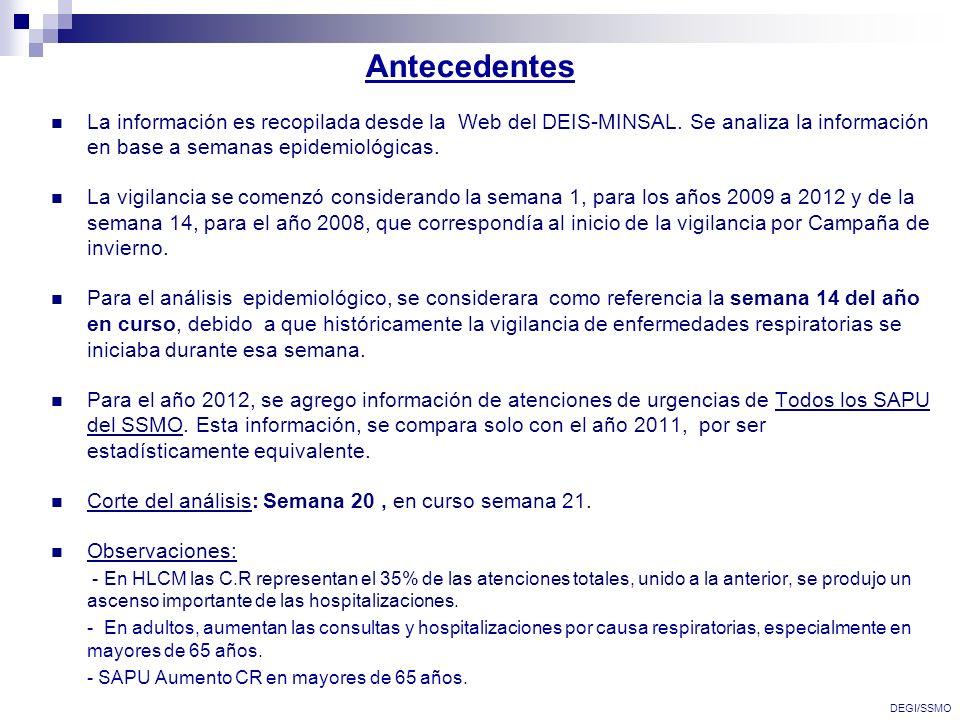 Antecedentes La información es recopilada desde la Web del DEIS-MINSAL. Se analiza la información en base a semanas epidemiológicas. La vigilancia se