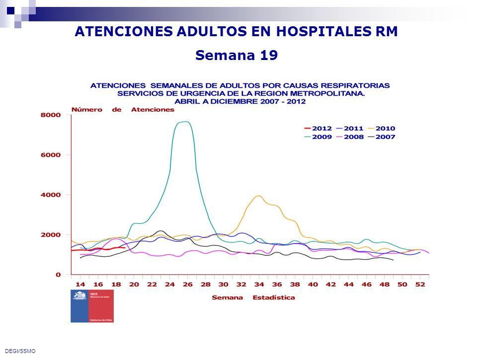 ATENCIONES ADULTOS EN HOSPITALES RM Semana 19 DEGI/SSMO