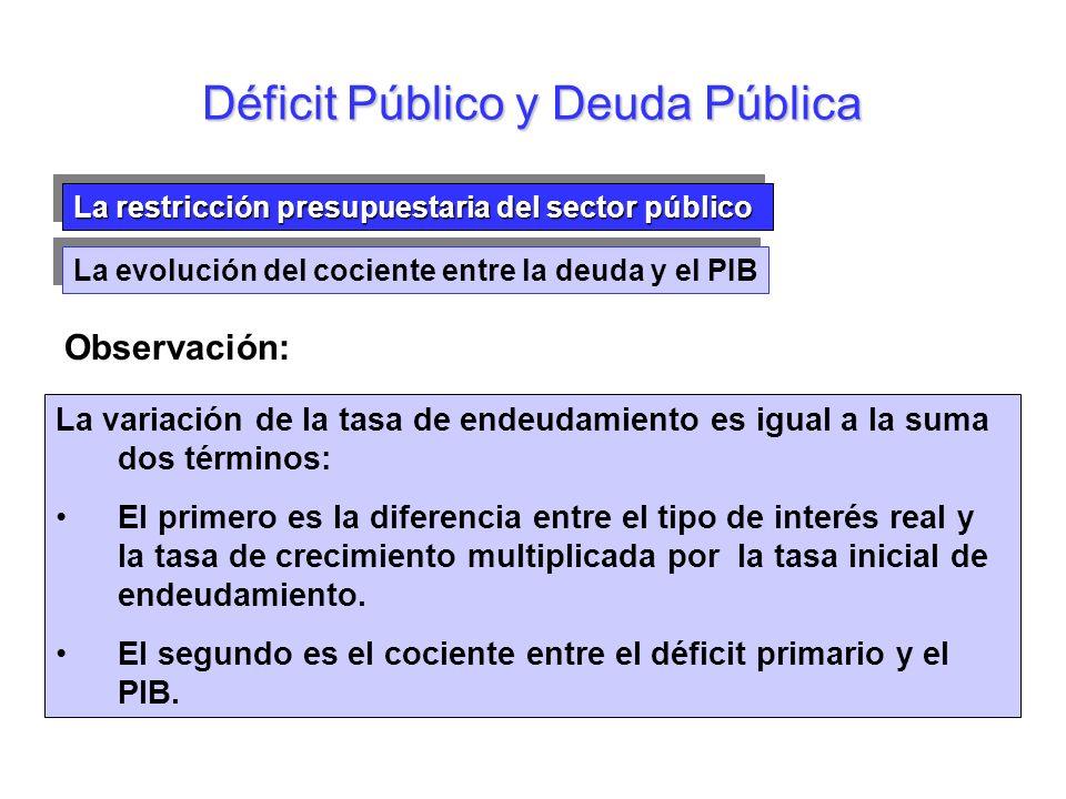 La restricción presupuestaria del sector público Déficit Público y Deuda Pública La variación de la tasa de endeudamiento es igual a la suma dos térmi