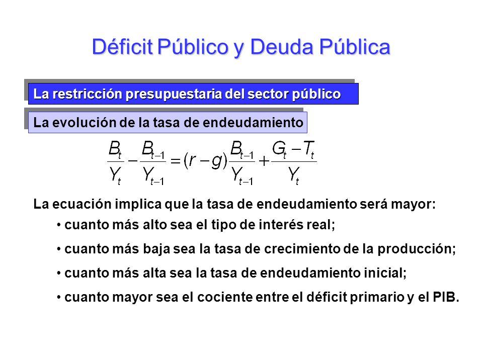 La restricción presupuestaria del sector público La evolución de la tasa de endeudamiento Déficit Público y Deuda Pública La ecuación implica que la t