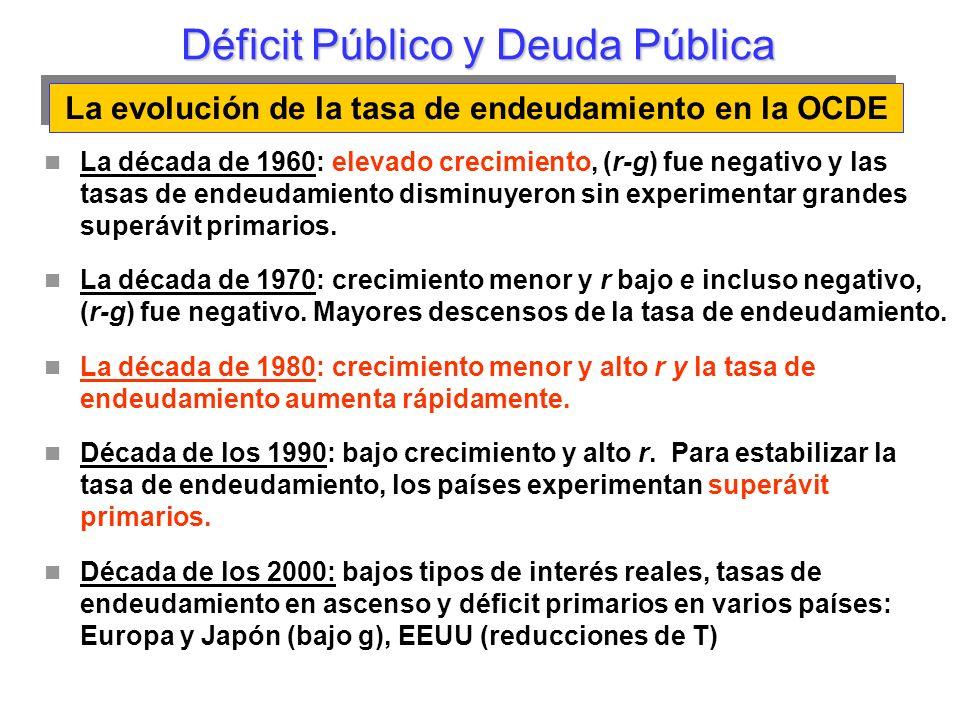 La evolución de la tasa de endeudamiento en la OCDE Déficit Público y Deuda Pública La década de 1960: elevado crecimiento, (r-g) fue negativo y las t