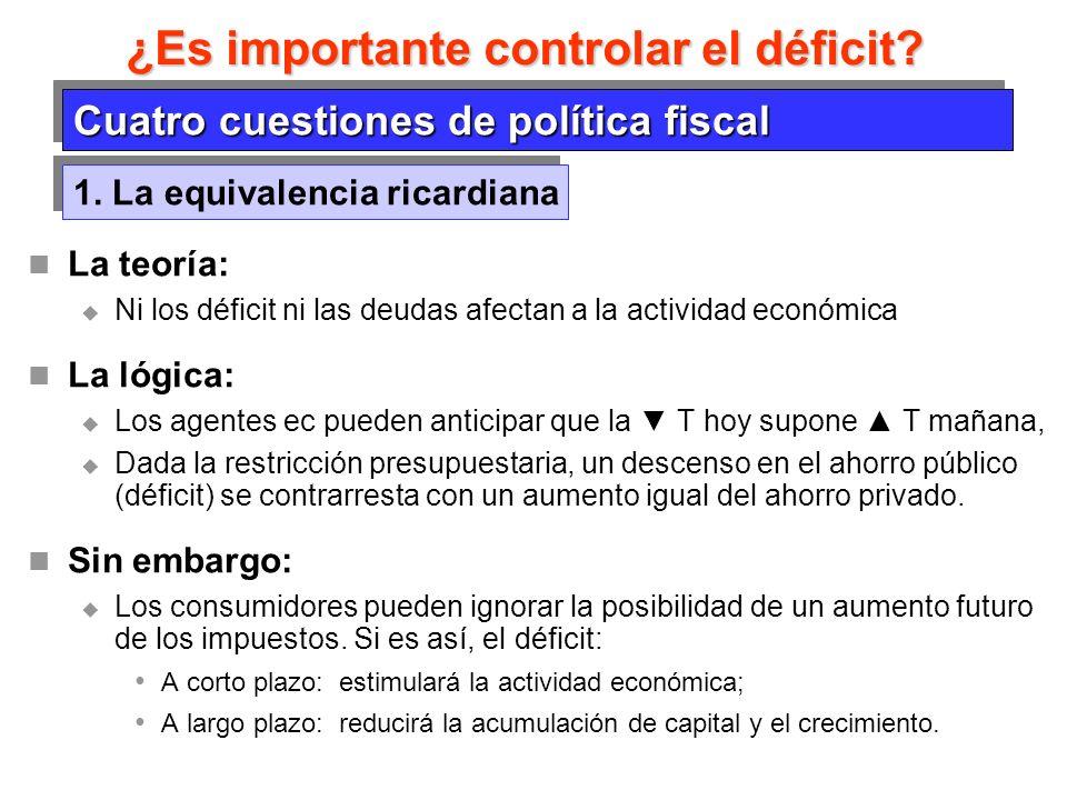 Cuatro cuestiones de política fiscal 1. La equivalencia ricardiana ¿Es importante controlar el déficit? La teoría: Ni los déficit ni las deudas afecta