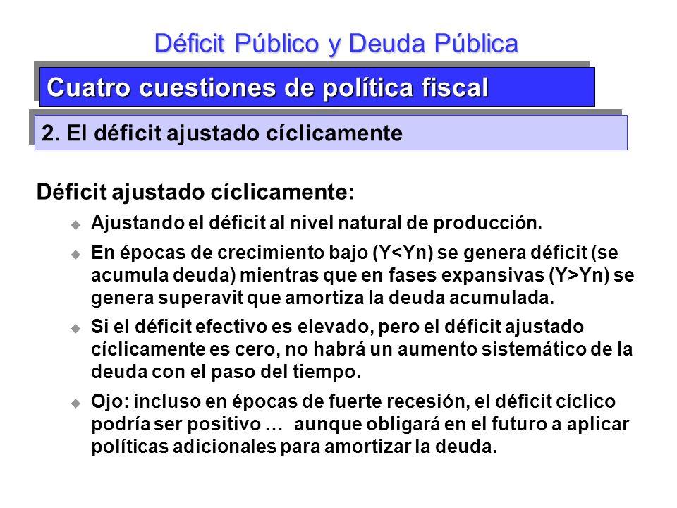 Cuatro cuestiones de política fiscal 2. El déficit ajustado cíclicamente Déficit Público y Deuda Pública Déficit ajustado cíclicamente: Ajustando el d