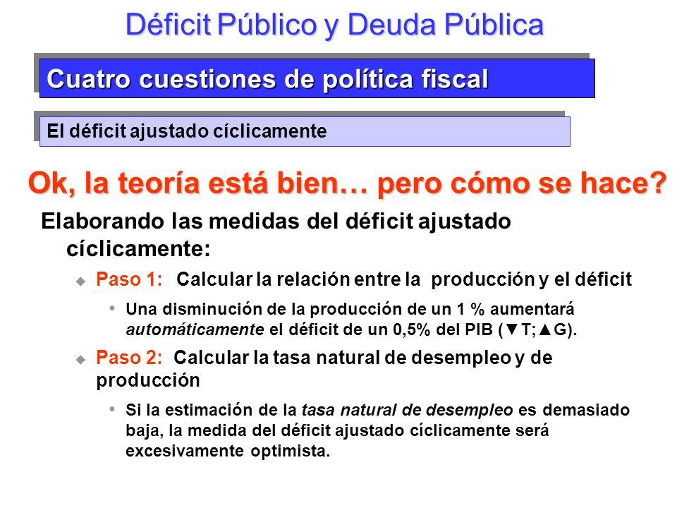 El déficit ajustado cíclicamente Déficit Público y Deuda Pública Elaborando las medidas del déficit ajustado cíclicamente: Paso 1:Calcular la relación