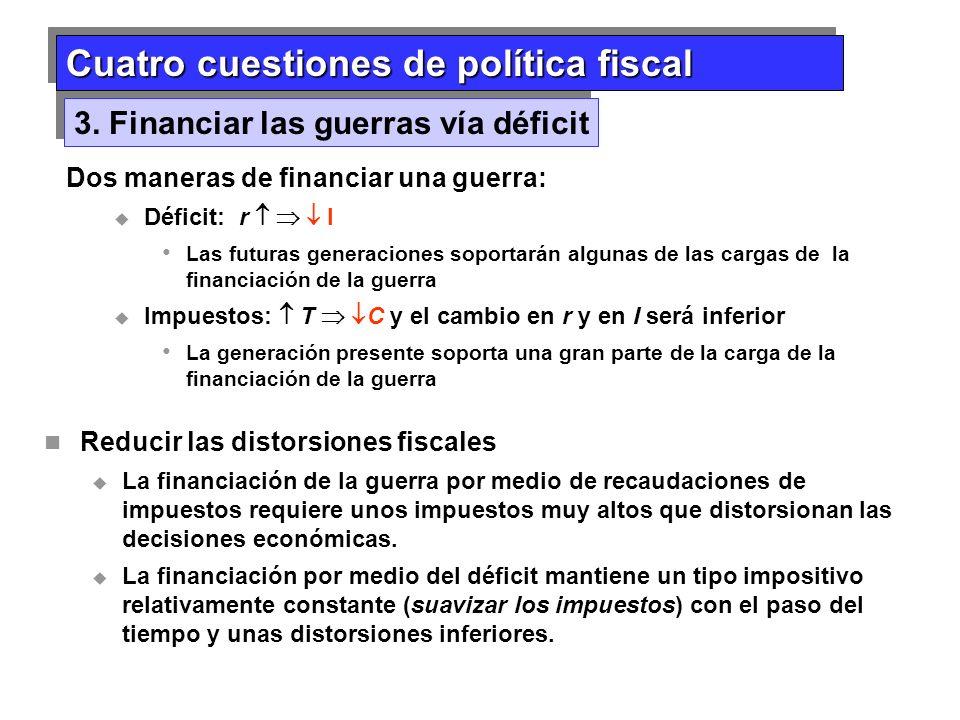3. Financiar las guerras vía déficit Dos maneras de financiar una guerra: Déficit: r I Las futuras generaciones soportarán algunas de las cargas de la