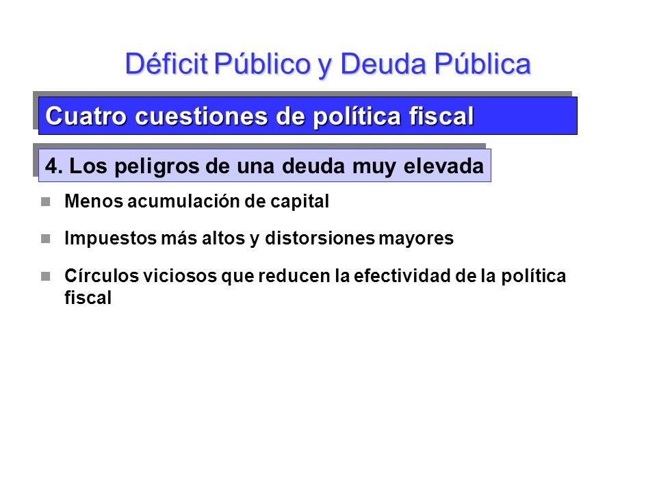 4. Los peligros de una deuda muy elevada Déficit Público y Deuda Pública Menos acumulación de capital Impuestos más altos y distorsiones mayores Círcu