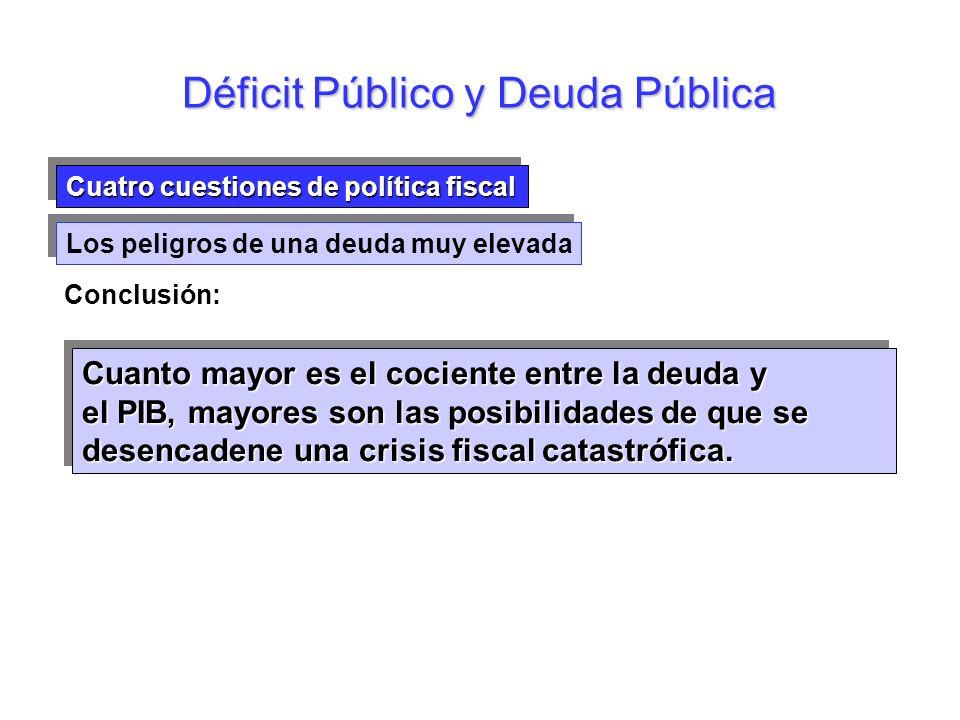 Los peligros de una deuda muy elevada Conclusión: Déficit Público y Deuda Pública Cuanto mayor es el cociente entre la deuda y el PIB, mayores son las