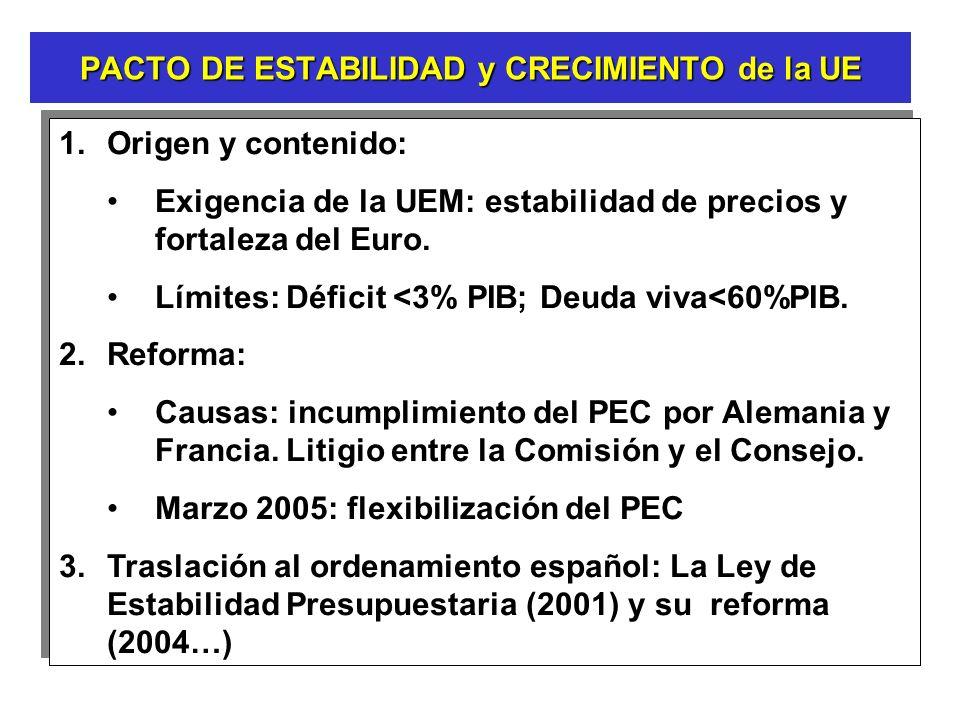 PACTO DE ESTABILIDAD y CRECIMIENTO de la UE 1.Origen y contenido: Exigencia de la UEM: estabilidad de precios y fortaleza del Euro. Límites: Déficit <