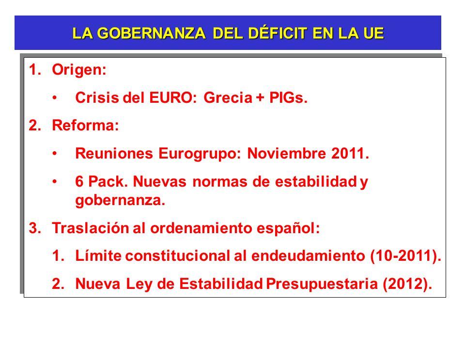LA GOBERNANZA DEL DÉFICIT EN LA UE 1.Origen: Crisis del EURO: Grecia + PIGs. 2.Reforma: Reuniones Eurogrupo: Noviembre 2011. 6 Pack. Nuevas normas de