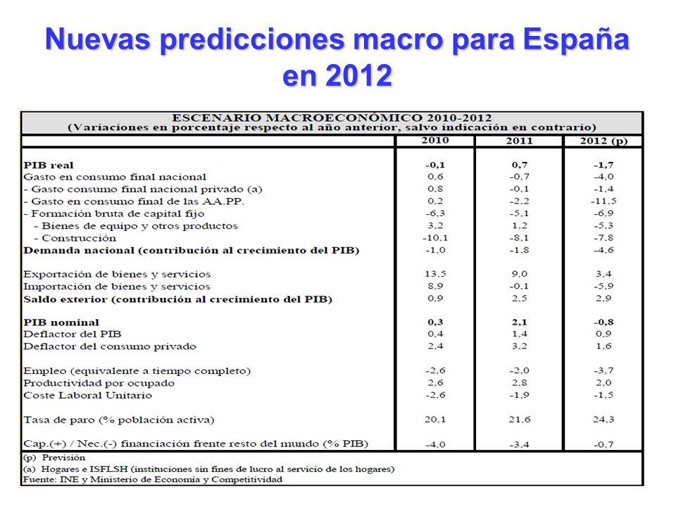 Nuevas predicciones macro para España en 2012