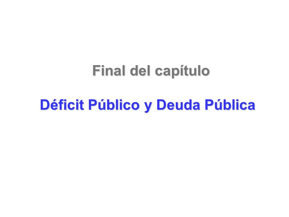 Final del capítulo Déficit Público y Deuda Pública