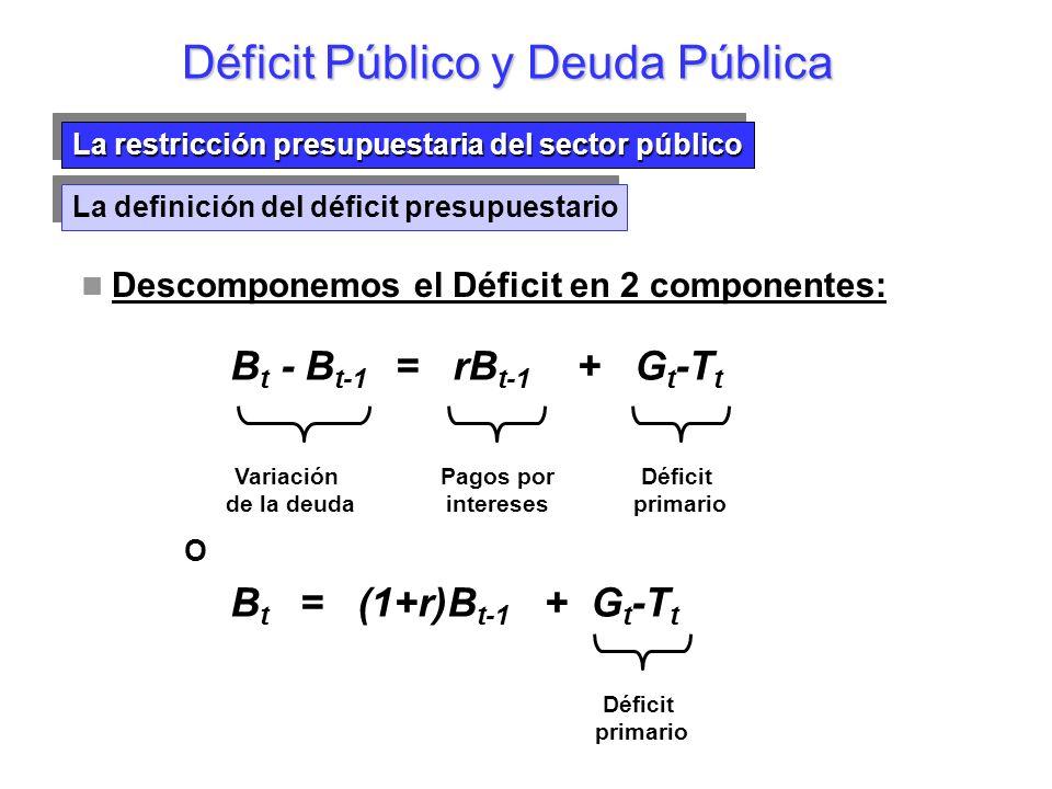 La restricción presupuestaria del sector público Déficit Público y Deuda Pública La definición del déficit presupuestario B t - B t-1 = rB t-1 + G t -