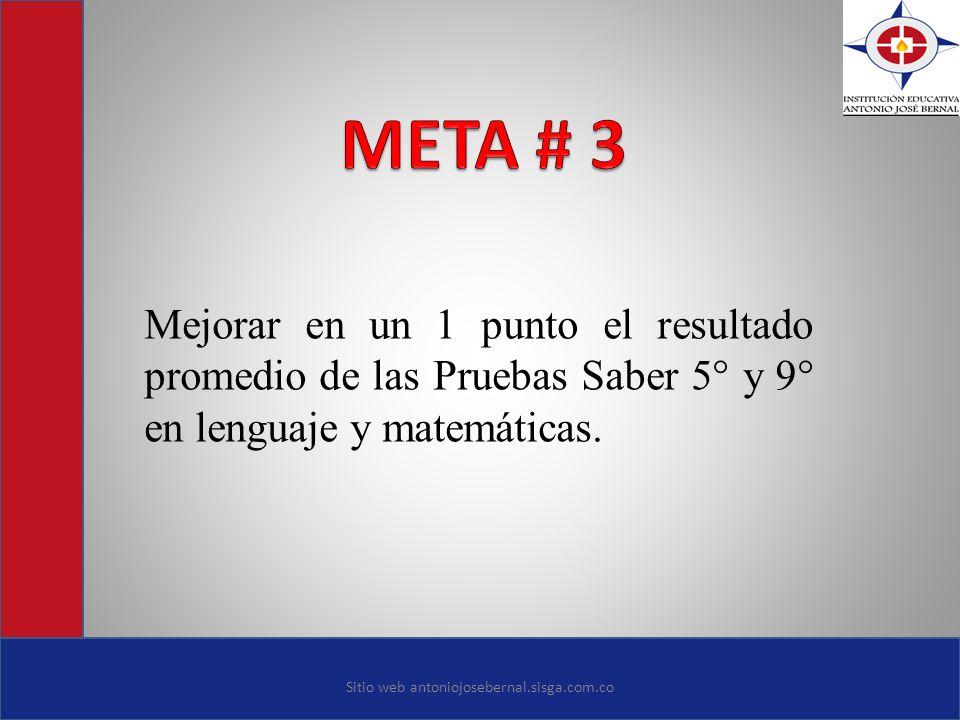 Mejorar en un 1 punto el resultado promedio de las Pruebas Saber 5° y 9° en lenguaje y matemáticas. Sitio web antoniojosebernal.sisga.com.co