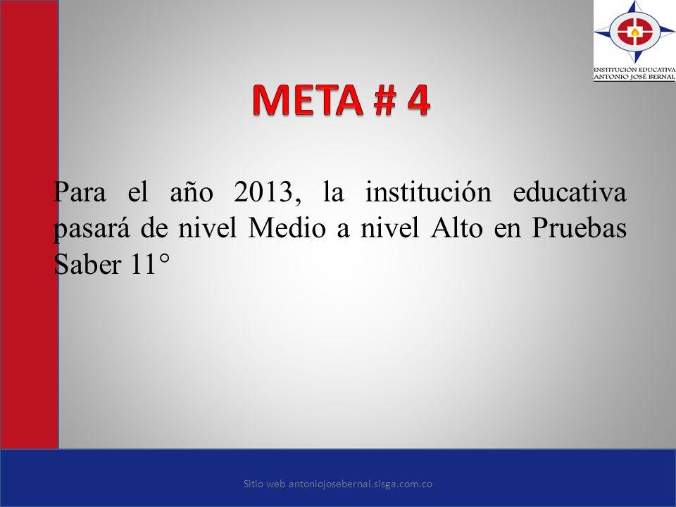 Para el año 2013, la institución educativa pasará de nivel Medio a nivel Alto en Pruebas Saber 11° Sitio web antoniojosebernal.sisga.com.co