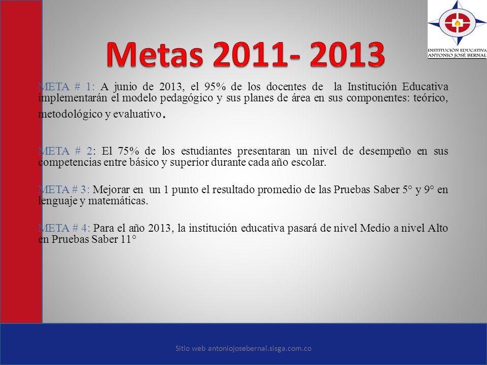 META # 1: A junio de 2013, el 95% de los docentes de la Institución Educativa implementarán el modelo pedagógico y sus planes de área en sus component