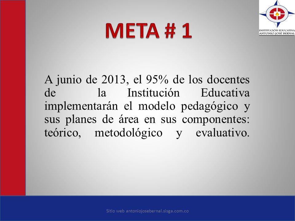 A junio de 2013, el 95% de los docentes de la Institución Educativa implementarán el modelo pedagógico y sus planes de área en sus componentes: teóric