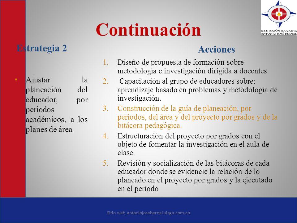 Continuación Estrategia 2 Acciones Ajustar la planeación del educador, por periodos académicos, a los planes de área 1. Diseño de propuesta de formaci