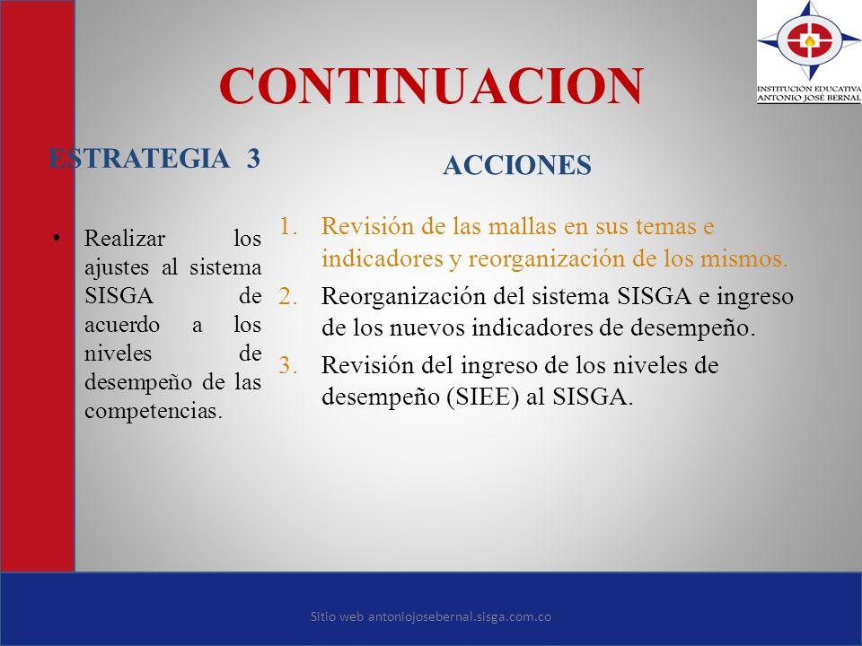 CONTINUACION ESTRATEGIA 3 ACCIONES Realizar los ajustes al sistema SISGA de acuerdo a los niveles de desempeño de las competencias. 1. Revisión de las