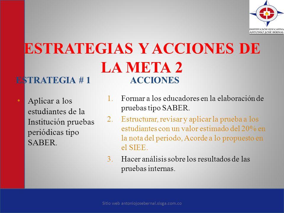 ESTRATEGIAS Y ACCIONES DE LA META 2 ESTRATEGIA # 1 ACCIONES Aplicar a los estudiantes de la Institución pruebas periódicas tipo SABER. 1. Formar a los