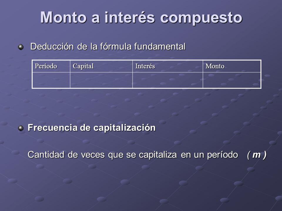 Cálculo de intereses por fracción de año Siendo m la frecuencia de capitalización, pueden aplicarse dos criterios : adecuar la tasa anual de interés a la FAC adecuar el período anual de capitalización a la FAC adecuar el período anual de capitalización a la FAC El primer criterio origina las tasas proporcionales Si para 1 año se aplica la tasa i para 1/m año se aplicará i / m para 1/m año se aplicará i / m El segundo mantiene la tasa y adecúa el período: Si para capitalizacion anual el nº de períodos en años es 1 Si para capitalizacion anual el nº de períodos en años es 1 para fracción de año el nº de períodos en años es 1/m para fracción de año el nº de períodos en años es 1/m