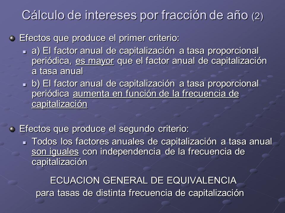 Cálculo de intereses por fracción de año (2) Efectos que produce el primer criterio: a) El factor anual de capitalización a tasa proporcional periódic