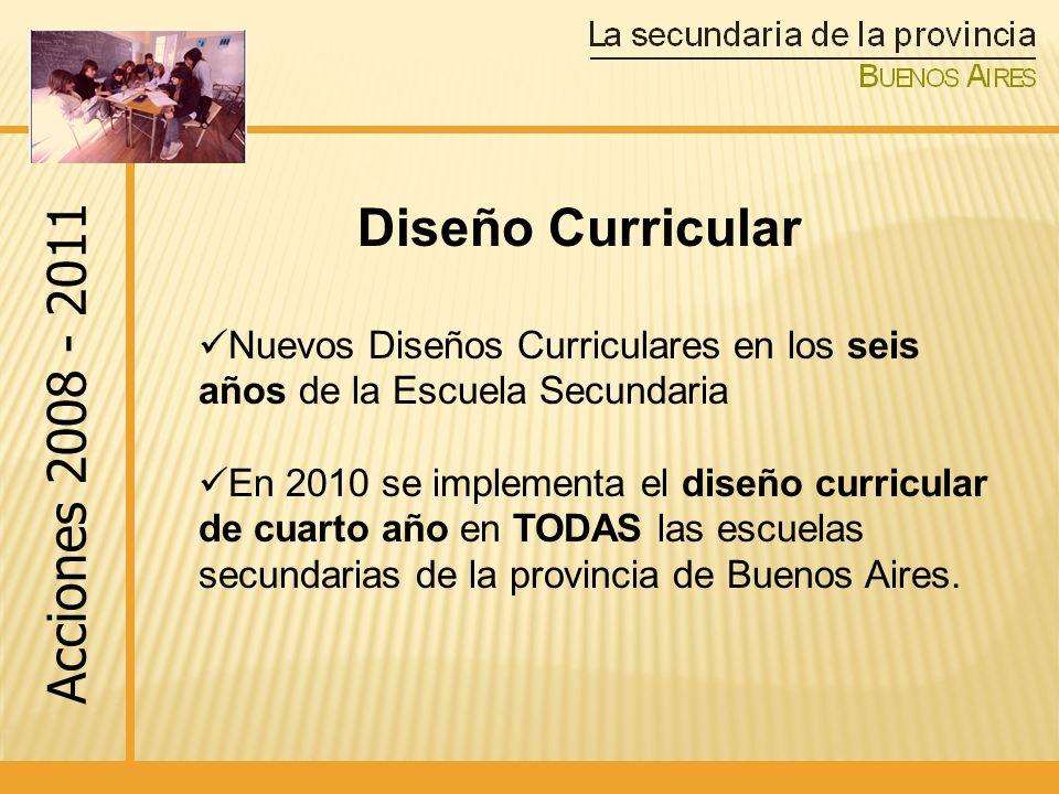 SECUNDARIA ORIENTADA Arte Técnico Profesional Diseño Curricular Modalidades