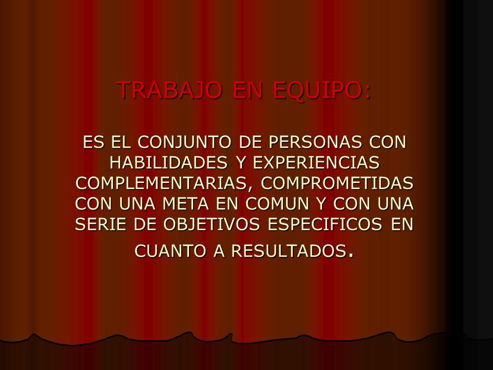 TRABAJO EN EQUIPO: ES EL CONJUNTO DE PERSONAS CON HABILIDADES Y EXPERIENCIAS COMPLEMENTARIAS, COMPROMETIDAS CON UNA META EN COMUN Y CON UNA SERIE DE OBJETIVOS ESPECIFICOS EN CUANTO A RESULTADOS.