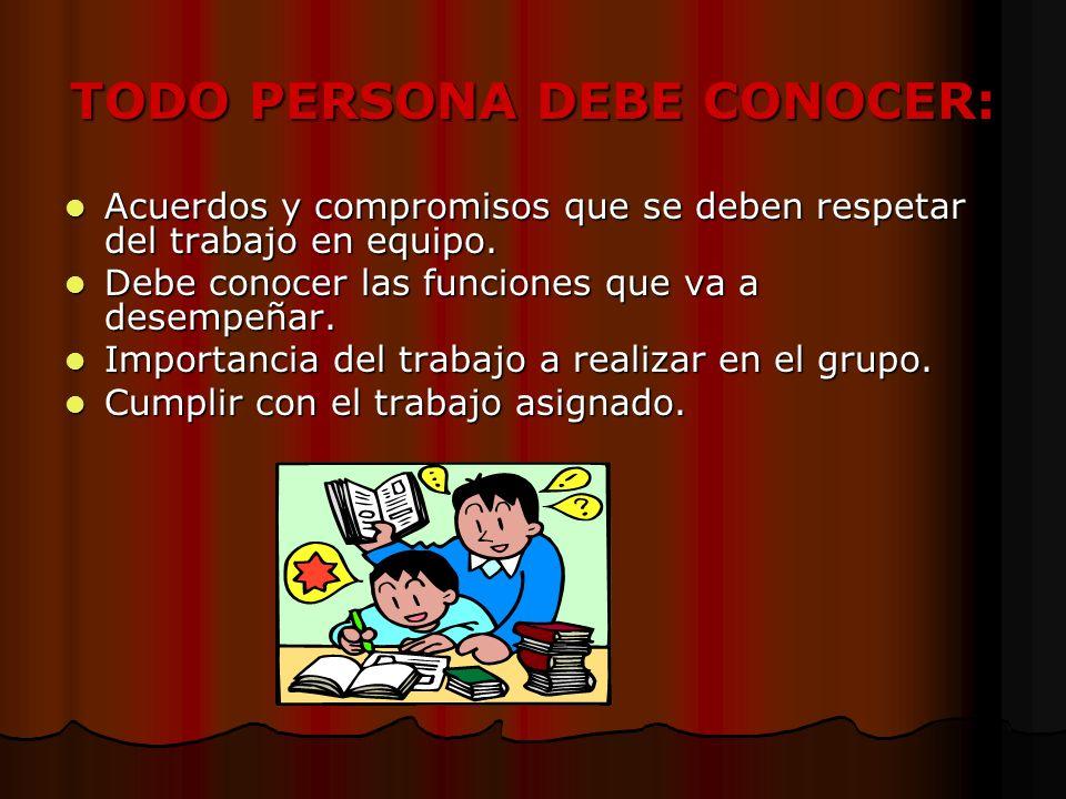 TODO PERSONA DEBE CONOCER: Acuerdos y compromisos que se deben respetar del trabajo en equipo.
