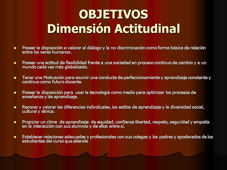 OBJETIVOS Dimensión Actitudinal Poseer la disposición a valorar el diálogo y la no discriminación como forma básica de relación entre los seres humanos.
