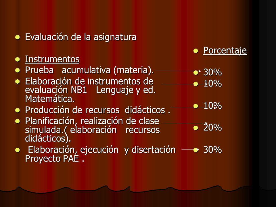Evaluación de la asignatura Evaluación de la asignatura Instrumentos Instrumentos Prueba acumulativa (materia).