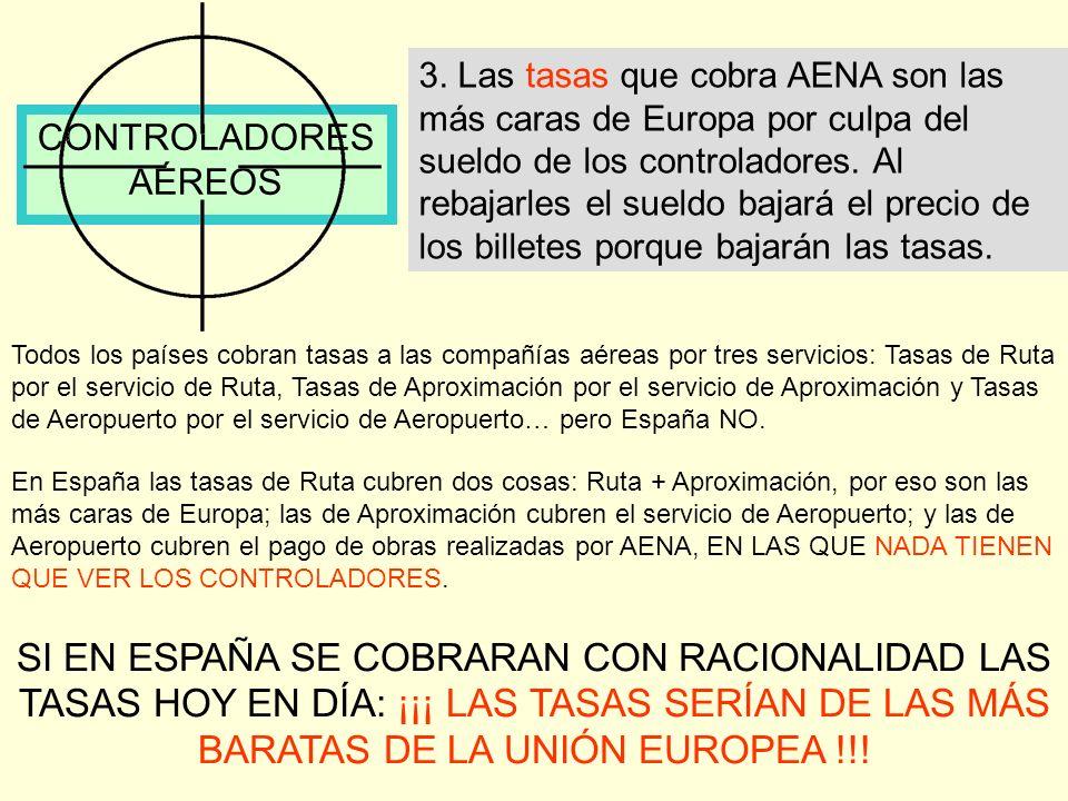 3.Las tasas que cobra AENA son las más caras de Europa por culpa del sueldo de los controladores.