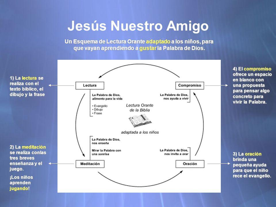 Jesús Nuestro Amigo página 1 Oración para niños sobre el evangelio Imagen y Frase bíblica Tres enseñanzas sobre el evangelio Texto del Evangelio