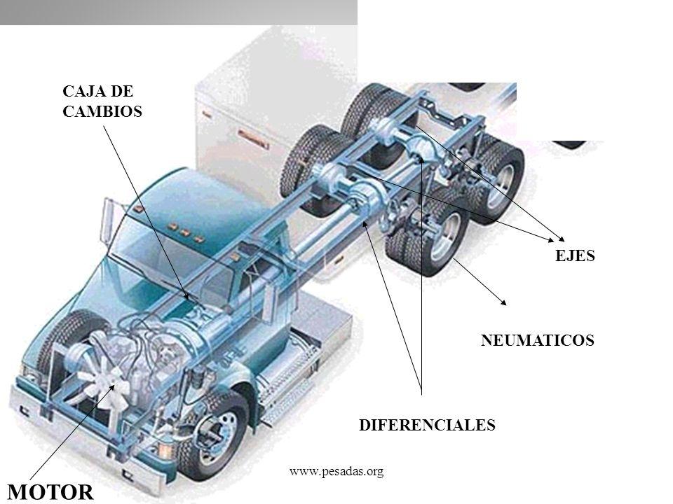 MOTOR DIFERENCIALES CAJA DE CAMBIOS EJES NEUMATICOS www.pesadas.org