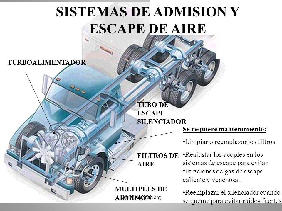SISTEMAS DE ADMISION Y ESCAPE DE AIRE FILTROS DE AIRE TURBOALIMENTADOR MULTIPLES DE ADMISION TUBO DE ESCAPE SILENCIADOR Se requiere mantenimiento: Lim
