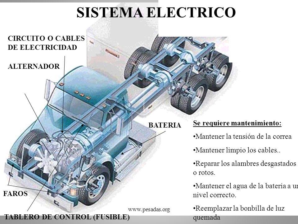 SISTEMA ELECTRICO ALTERNADOR TABLERO DE CONTROL (FUSIBLE) BATERIA CIRCUITO O CABLES DE ELECTRICIDAD Se requiere mantenimiento: Mantener la tensión de