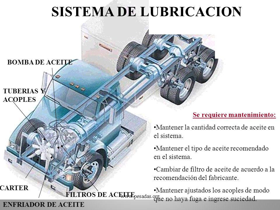 SISTEMA DE LUBRICACION Se requiere mantenimiento: Mantener la cantidad correcta de aceite en el sistema. Mantener el tipo de aceite recomendado en el
