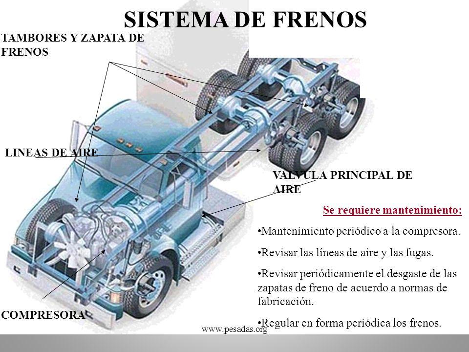SISTEMA DE FRENOS Se requiere mantenimiento: Mantenimiento periódico a la compresora. Revisar las líneas de aire y las fugas. Revisar periódicamente e