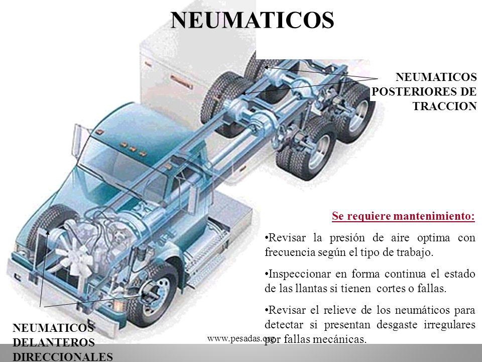 NEUMATICOS Se requiere mantenimiento: Revisar la presión de aire optima con frecuencia según el tipo de trabajo. Inspeccionar en forma continua el est