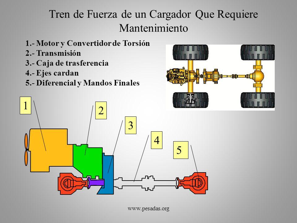 Tren de Fuerza de un Cargador Que Requiere Mantenimiento 1.- Motor y Convertidor de Torsión 2.- Transmisión 3.- Caja de trasferencia 4.- Ejes cardan 5