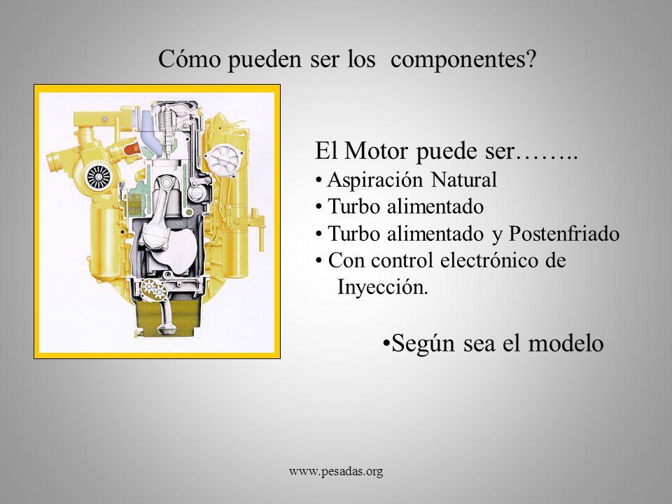 El Motor puede ser…….. Aspiración Natural Turbo alimentado Turbo alimentado y Postenfriado Con control electrónico de Inyección. Según sea el modelo C