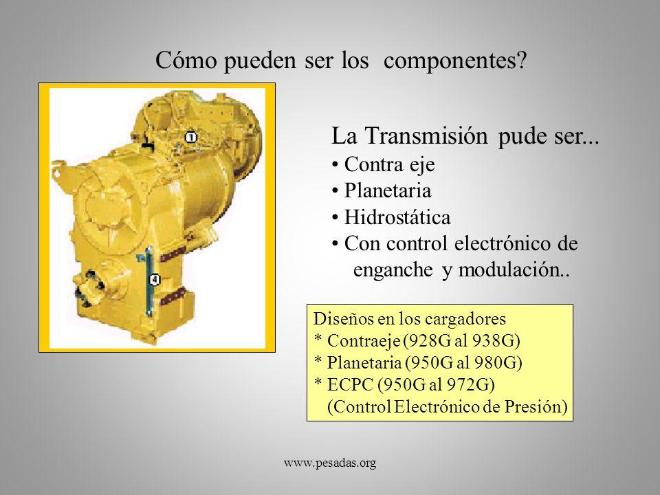 La Transmisión pude ser... Contra eje Planetaria Hidrostática Con control electrónico de enganche y modulación.. Cómo pueden ser los componentes? Dise