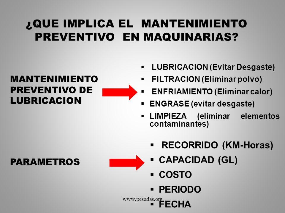¿QUE IMPLICA EL MANTENIMIENTO PREVENTIVO EN MAQUINARIAS? MANTENIMIENTO PREVENTIVO DE LUBRICACION LUBRICACION (Evitar Desgaste) FILTRACION (Eliminar po