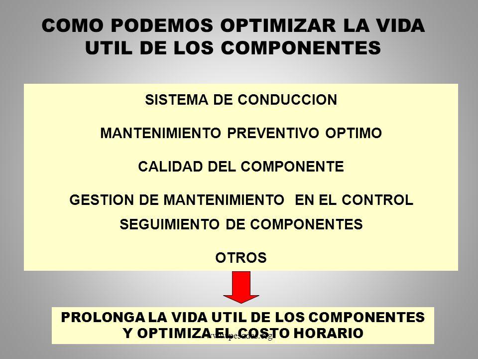 COMO PODEMOS OPTIMIZAR LA VIDA UTIL DE LOS COMPONENTES SISTEMA DE CONDUCCION MANTENIMIENTO PREVENTIVO OPTIMO CALIDAD DEL COMPONENTE GESTION DE MANTENI