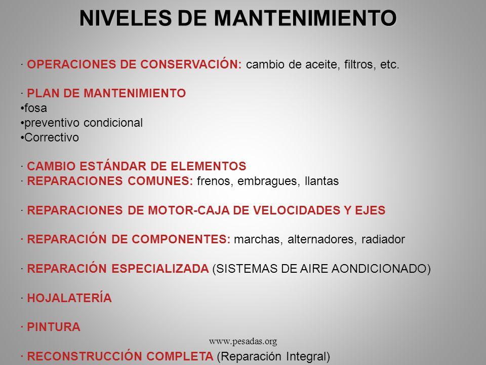 NIVELES DE MANTENIMIENTO · OPERACIONES DE CONSERVACIÓN: cambio de aceite, filtros, etc. · PLAN DE MANTENIMIENTO fosa preventivo condicional Correctivo